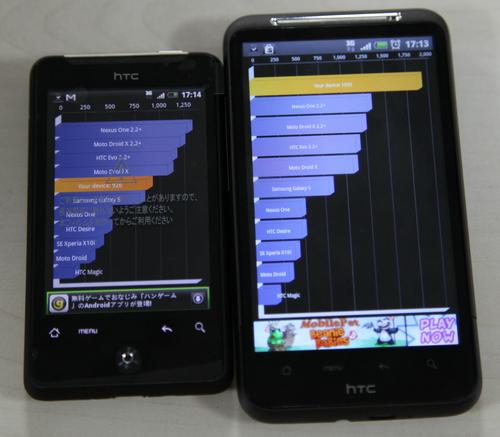 HTC端末をベンチマークで比較