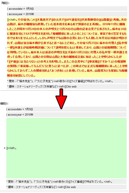 麻木久仁子のWikipedia 差分