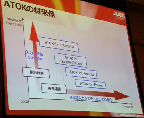 昨年の発表会の際のロードマップ