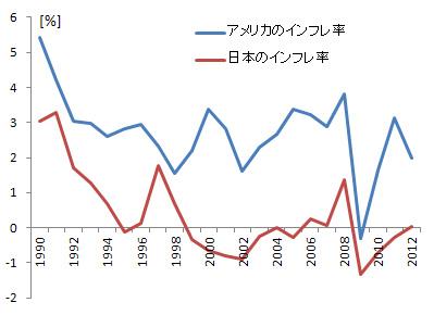 日銀は関係なかった!: デフレの真犯人 ―脱ROE〔株主資本利益率〕革命で甦る日本、北野一