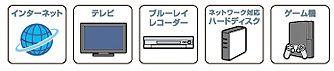 LAN-SW05B/Lシリーズ 識別シール