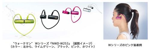 ウォークマン Wシリーズ(NWD-W253)