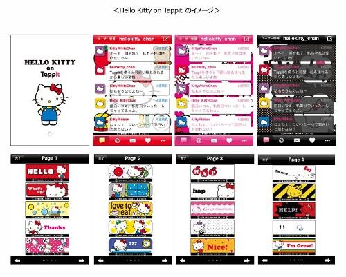 Hello Kitty on Tappit