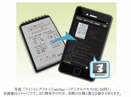 コクヨS&T 『KYBER』専用メモ『ツインリングメモ<CamiApp>(デジタルテキスト化・50件