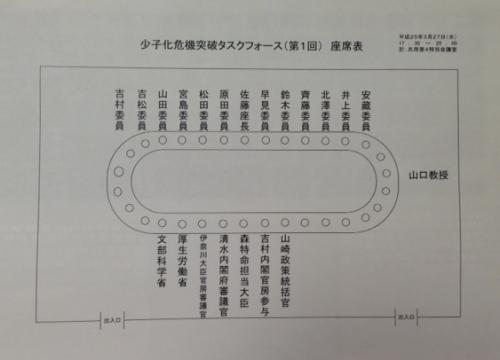 「少子化危機突破タスクフォース」(第1回)〜資料〜