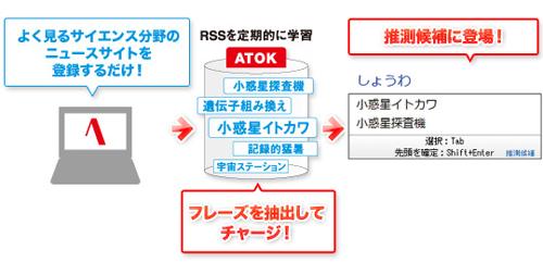 『ATOK』の真の力を引き出す10の設定