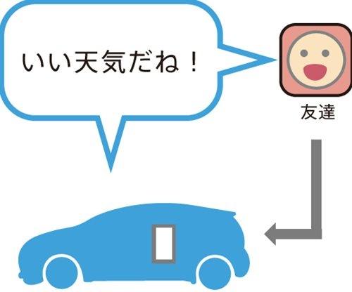 『AQUA SOCIAL DRIVE』友達からの返信を読みあげ