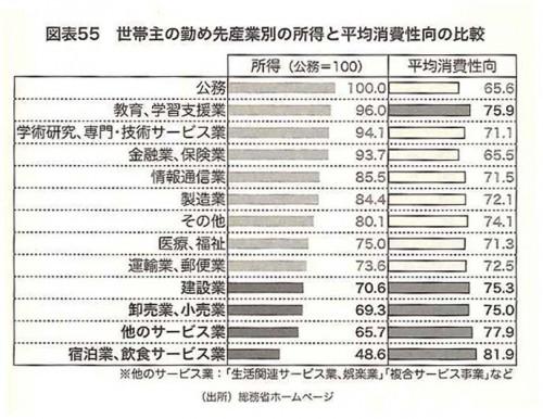 【書評】日本の景気は賃金が決める