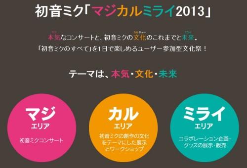 マジカルミライ2013(1)