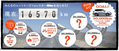 執筆時点では1万6570キロ走行