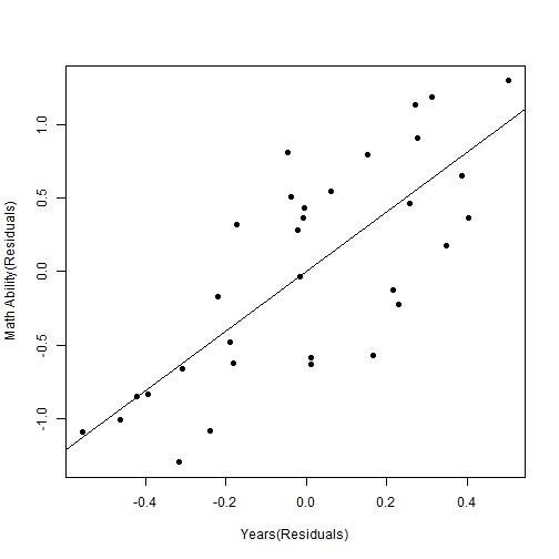 統計的消去で擬似相関を見抜こう!