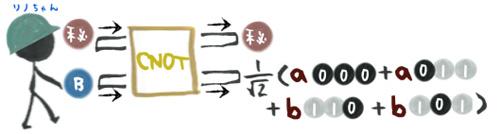 中学レベルの数学で量子テレポーテーションを理解してみよう