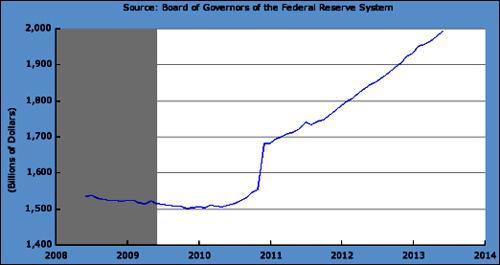 円安と連銀オペによる「ガソリン価格高騰の今後」