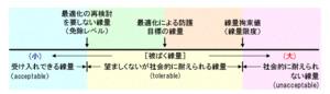【健康と安全】 飲酒運転考(1) 飲酒運転とはなにか?(中部大学教授 武田邦彦)