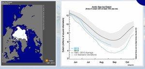 【北極】北極の氷はどうなっているのか?(中部大学教授 武田邦彦)