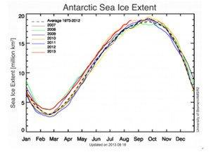 【南極】南極の氷はどうなっているか?(中部大学教授 武田邦彦)