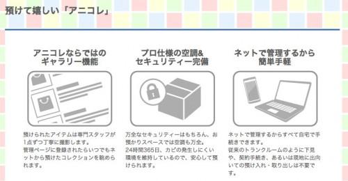 アニメイト・コレクション
