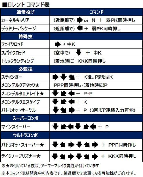 参考 ロレントコマンド表