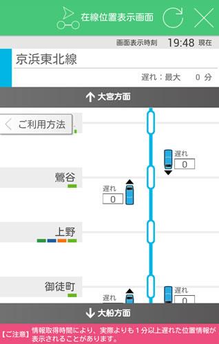 リアルタイム列車位置情報