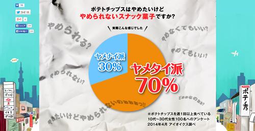 「ヤメタイ派」が70%