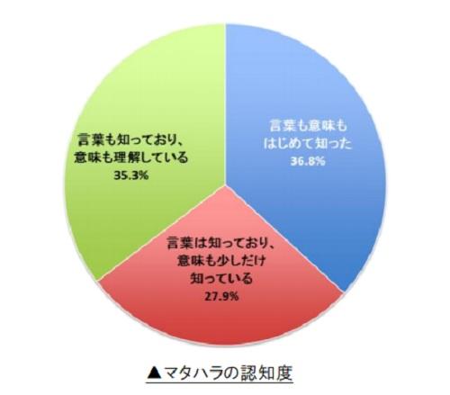 matahara_01