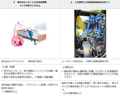 鉄腕アトムのような未来がやってくる!? 「さがみロボット産業特区」ってな に?