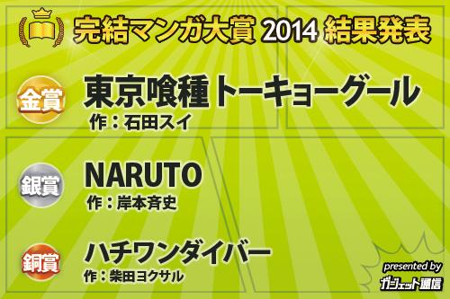 manga_prize