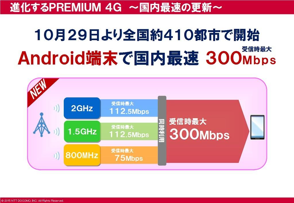 docomo_premium4g2