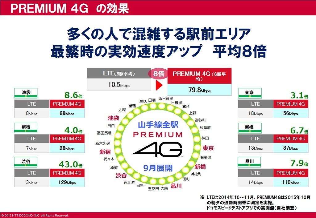 docomo_premium4g8