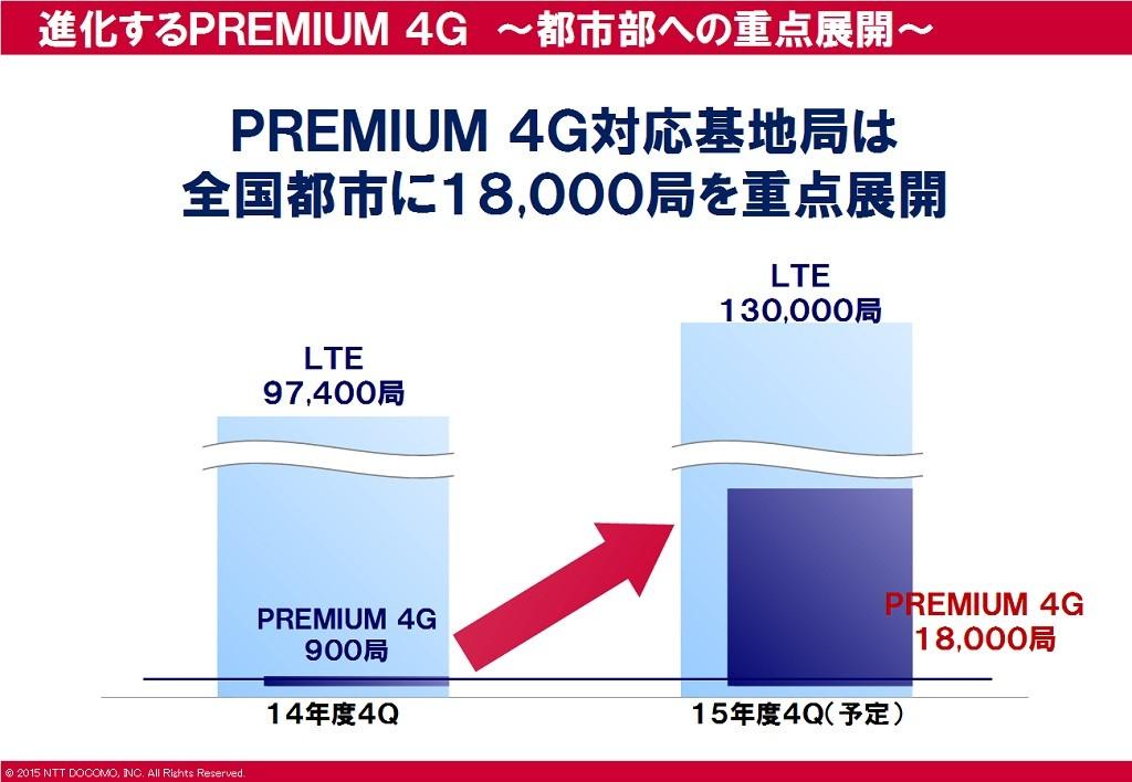 docomo_premium4g9