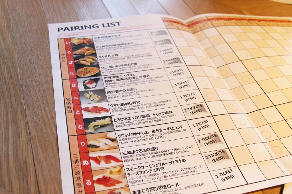 寿司とビールのペアリングマップ