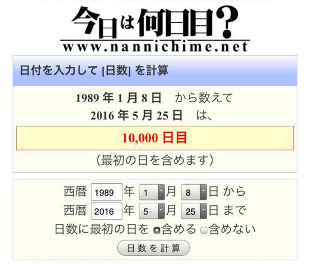 10000day