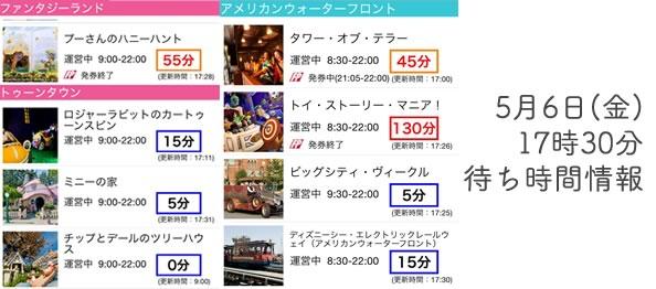 東京ディズニーリゾートGW待ち時間5月6日