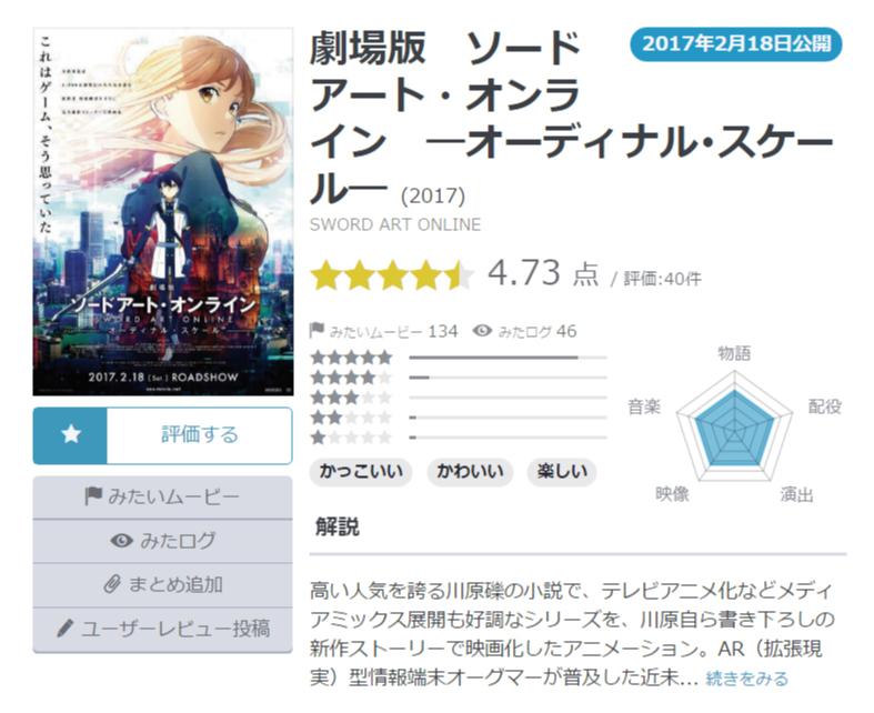 劇場版ソードアート・オンライン―オーディナル・スケール―