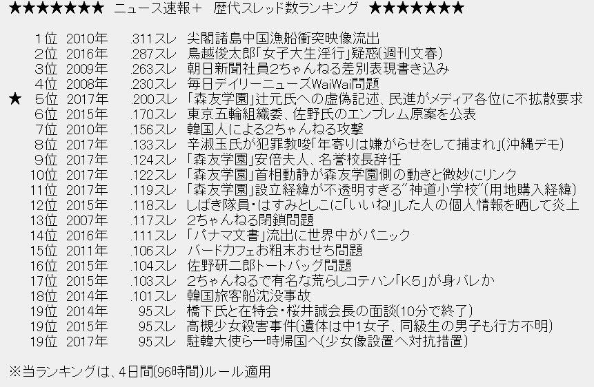 2ch_news