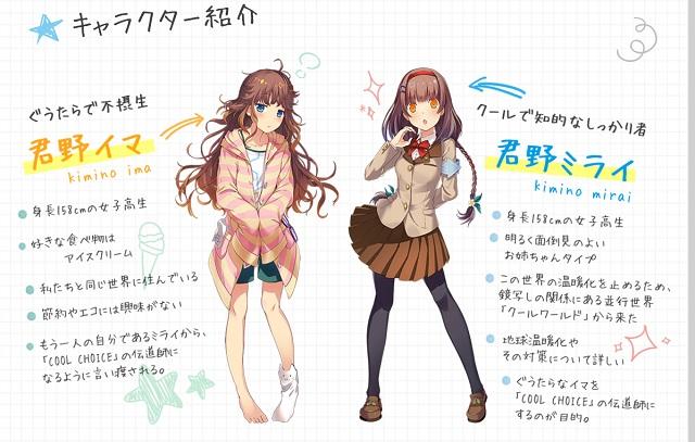 kiminoimamirai_02