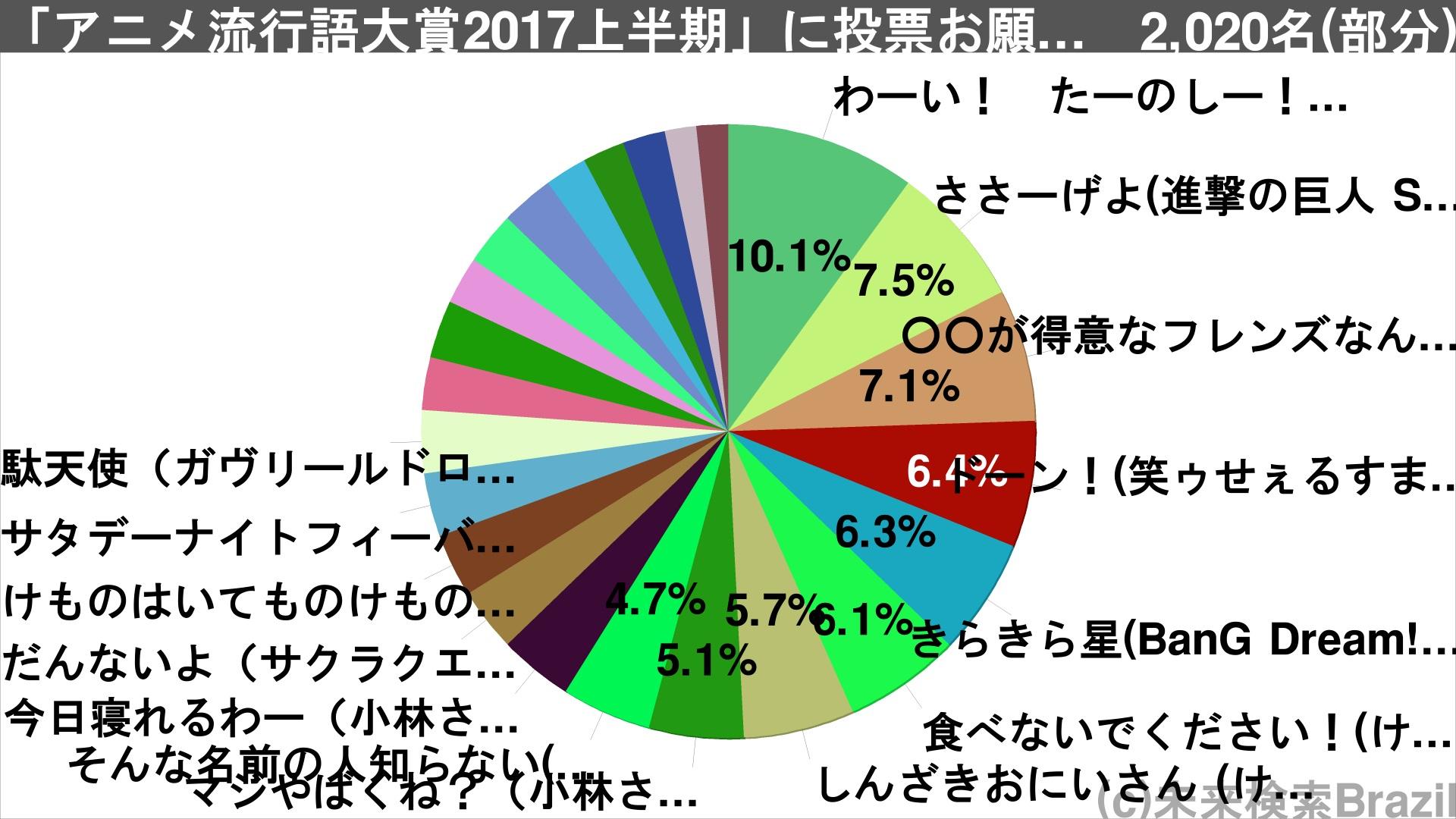 %e3%82%a2%e3%83%8b%e3%83%a12017%e4%b8%8a%e5%8d%8a%e6%9c%9f