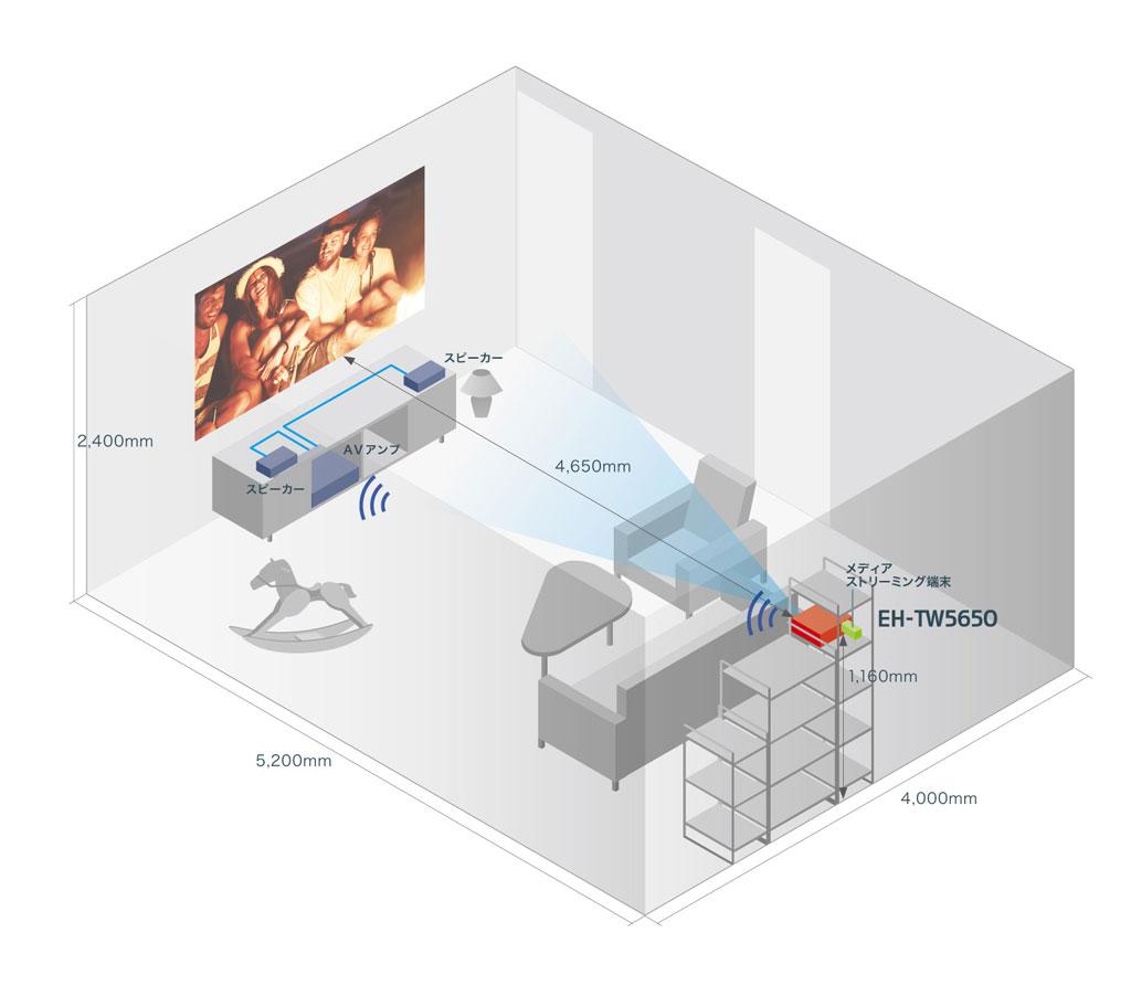 epson_projector3