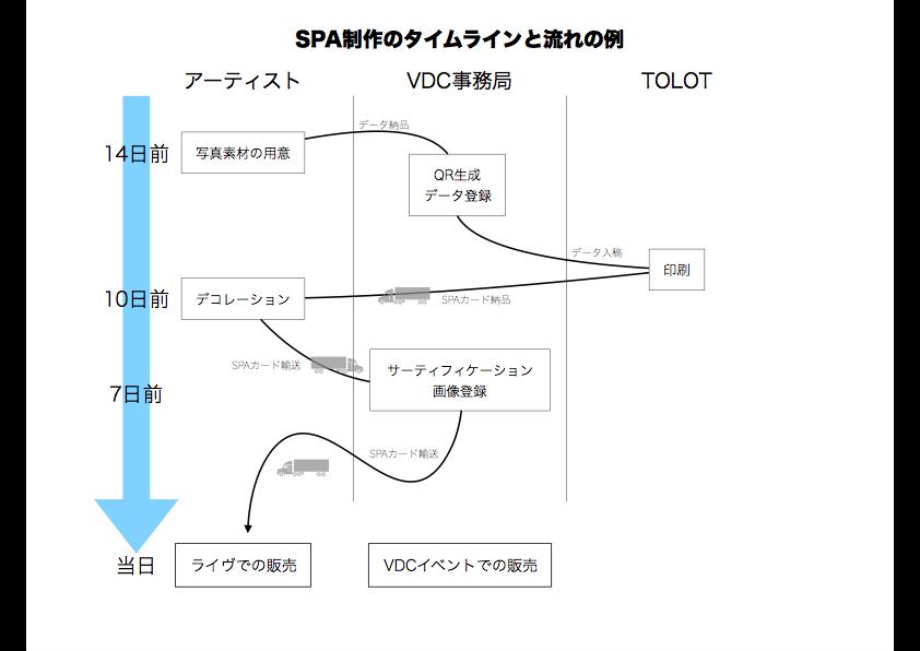spa_tolot_02