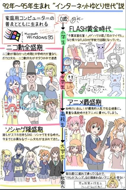 internetyutori_01