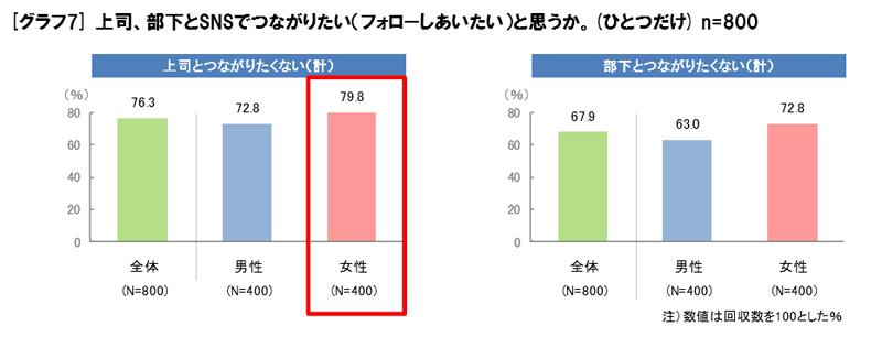 ss_graph1
