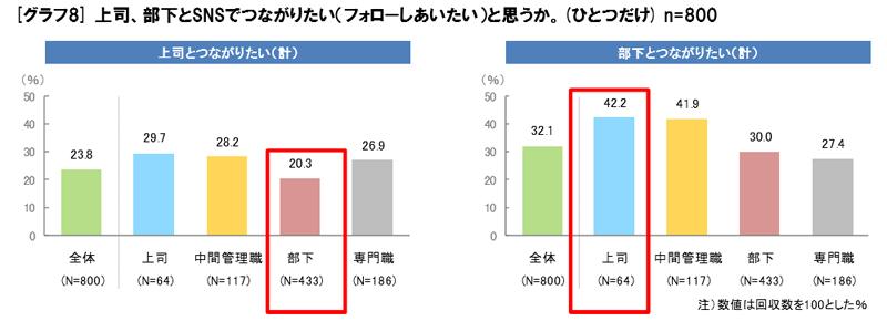 ss_graph2