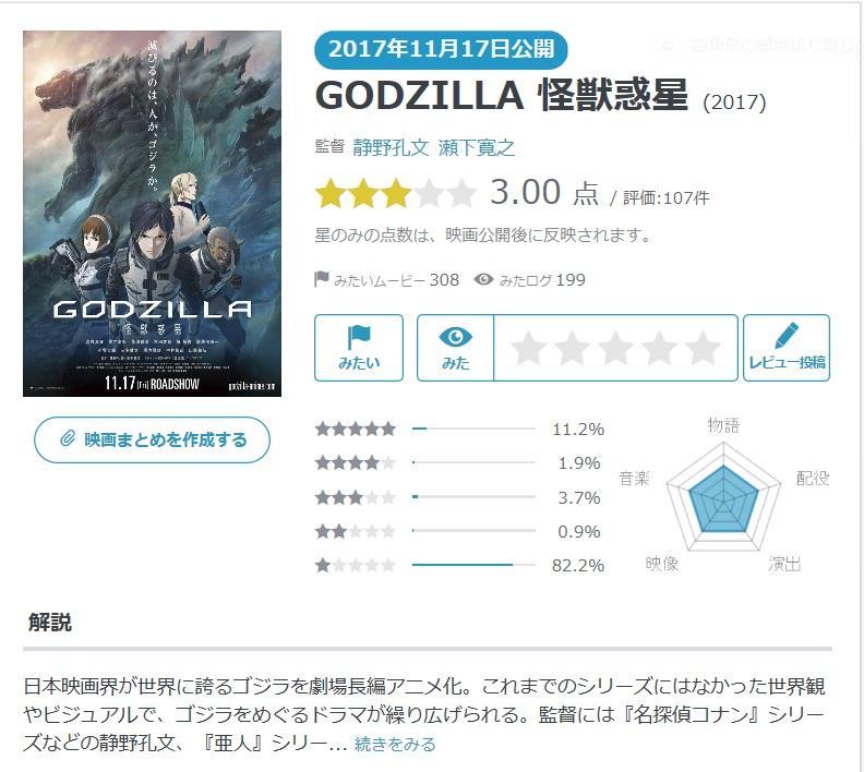 godzilla-%e6%80%aa%e7%8d%a3%e6%83%91%e6%98%9f