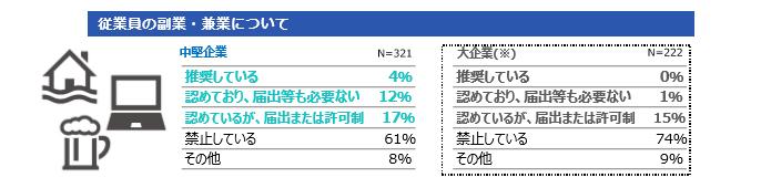 amex_survey17_3