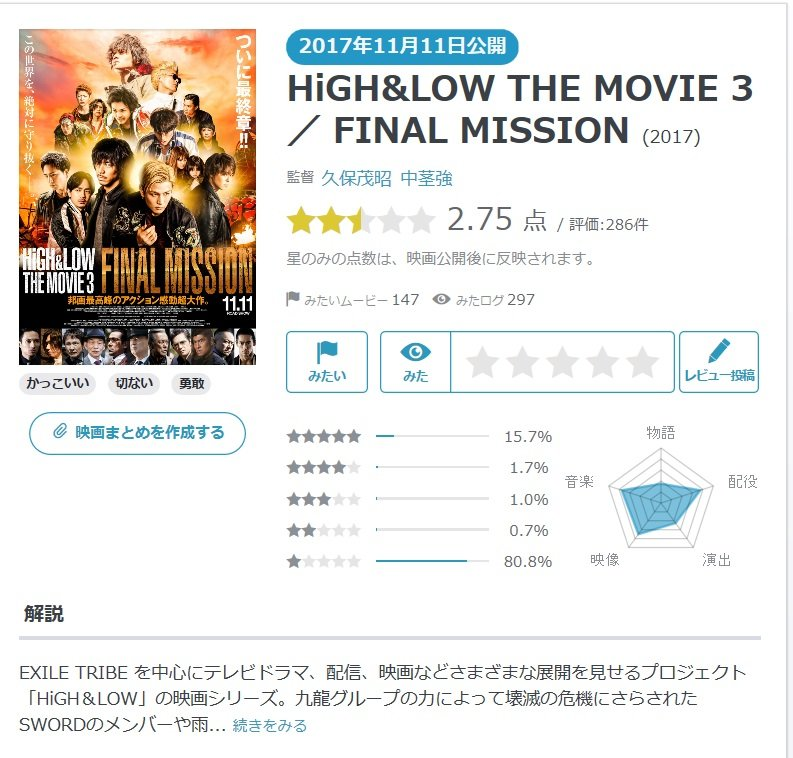 highlow-the-movie-3-%ef%bc%8f-final-mission