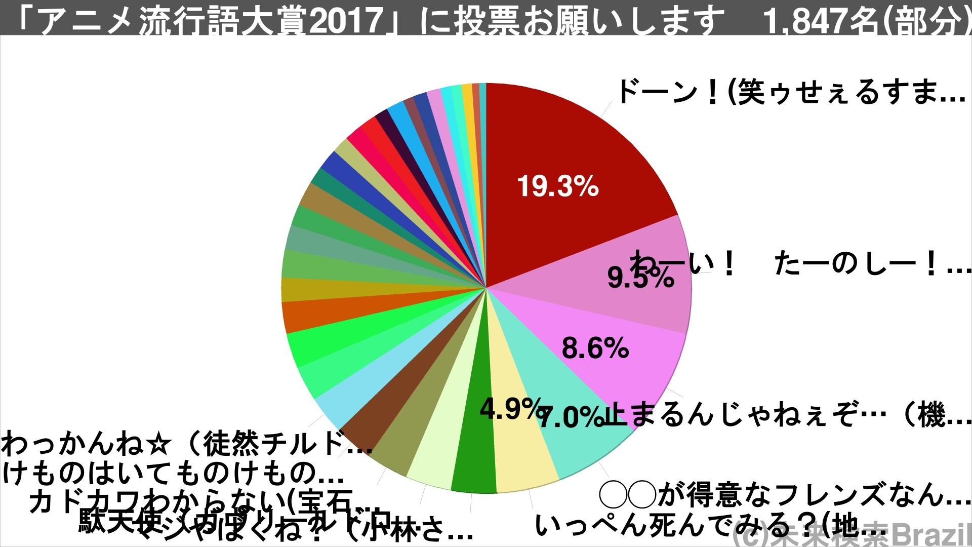 2017%e6%9c%ab%e3%82%a2%e3%83%8b%e3%83%a1