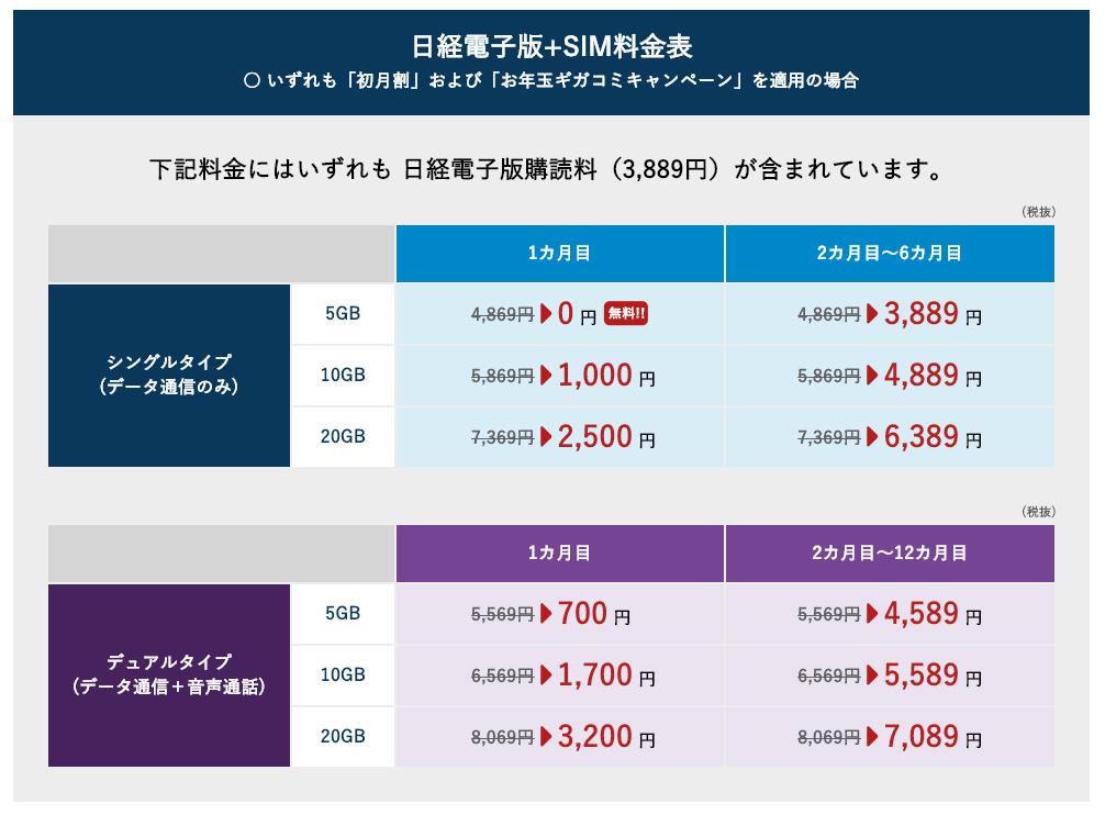 mineo_nikkei2
