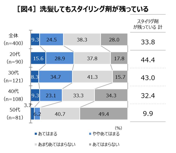 hands_survey3r