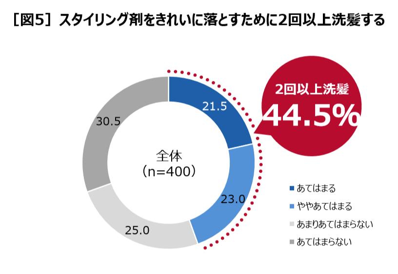 hands_survey4r