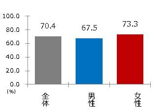mcd_survey2